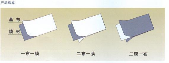 国内对于包装pe膜的通用性质解释!